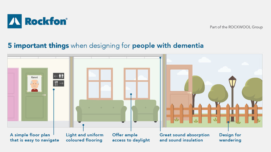 news article illustration, Designing for people with dementia, health, healthcare, acoustics, infographic, SOME